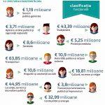 buget cheltuieli 2014