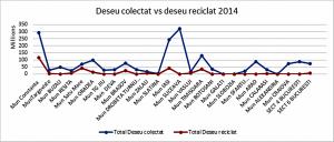 deseuri (1)
