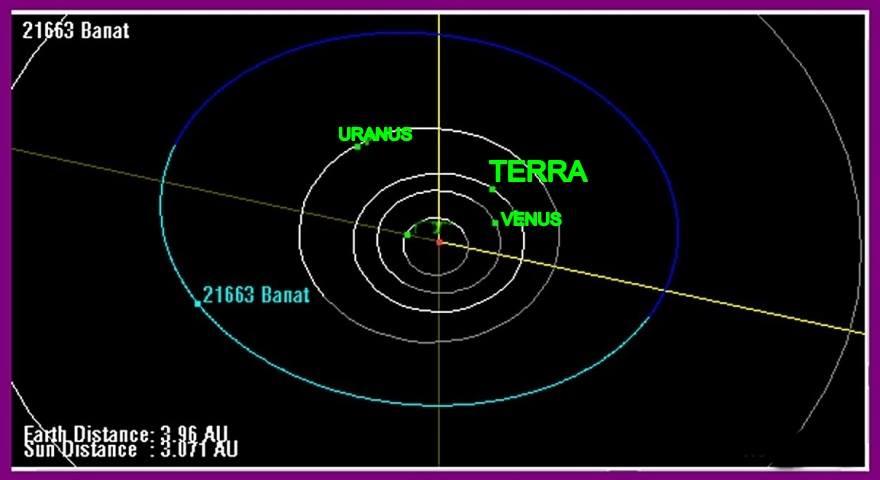 asteroid-banat