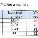 2015-tm-mama-stare-civila