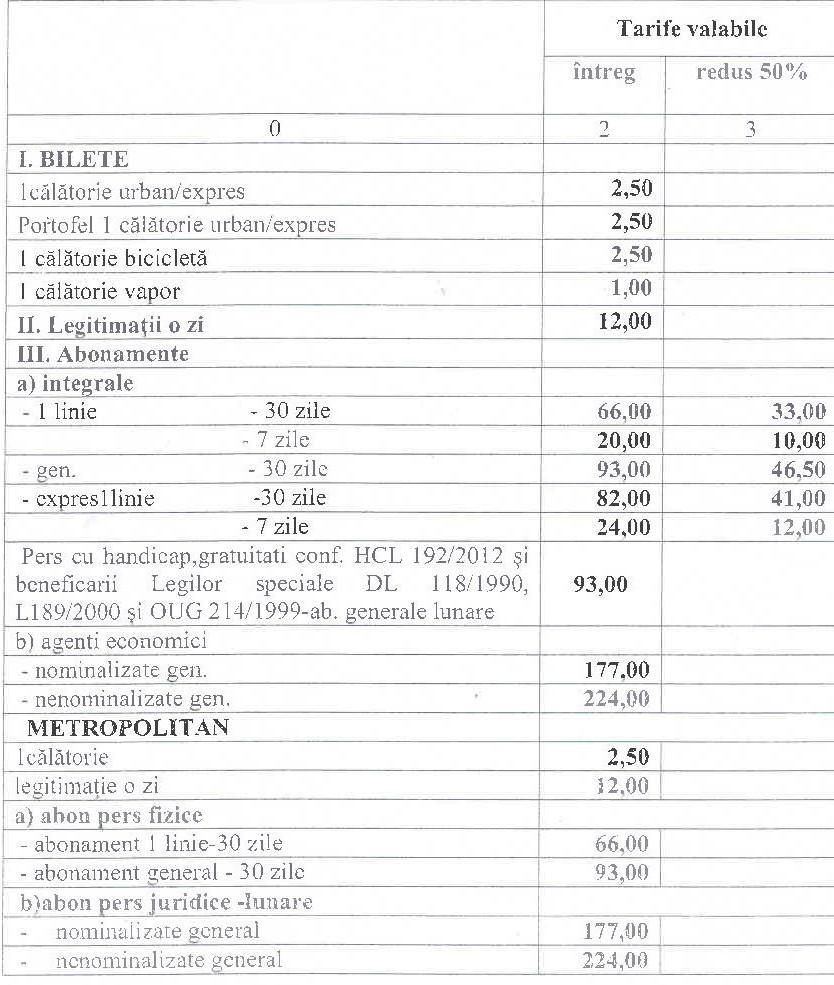Noile-tarife-STPT-1-mai-2018